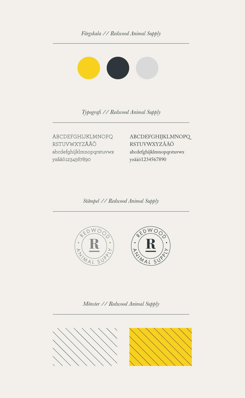 logotyp, annagrafiskform, bonvoayge, grafisk profil, foto, koncept, malmö